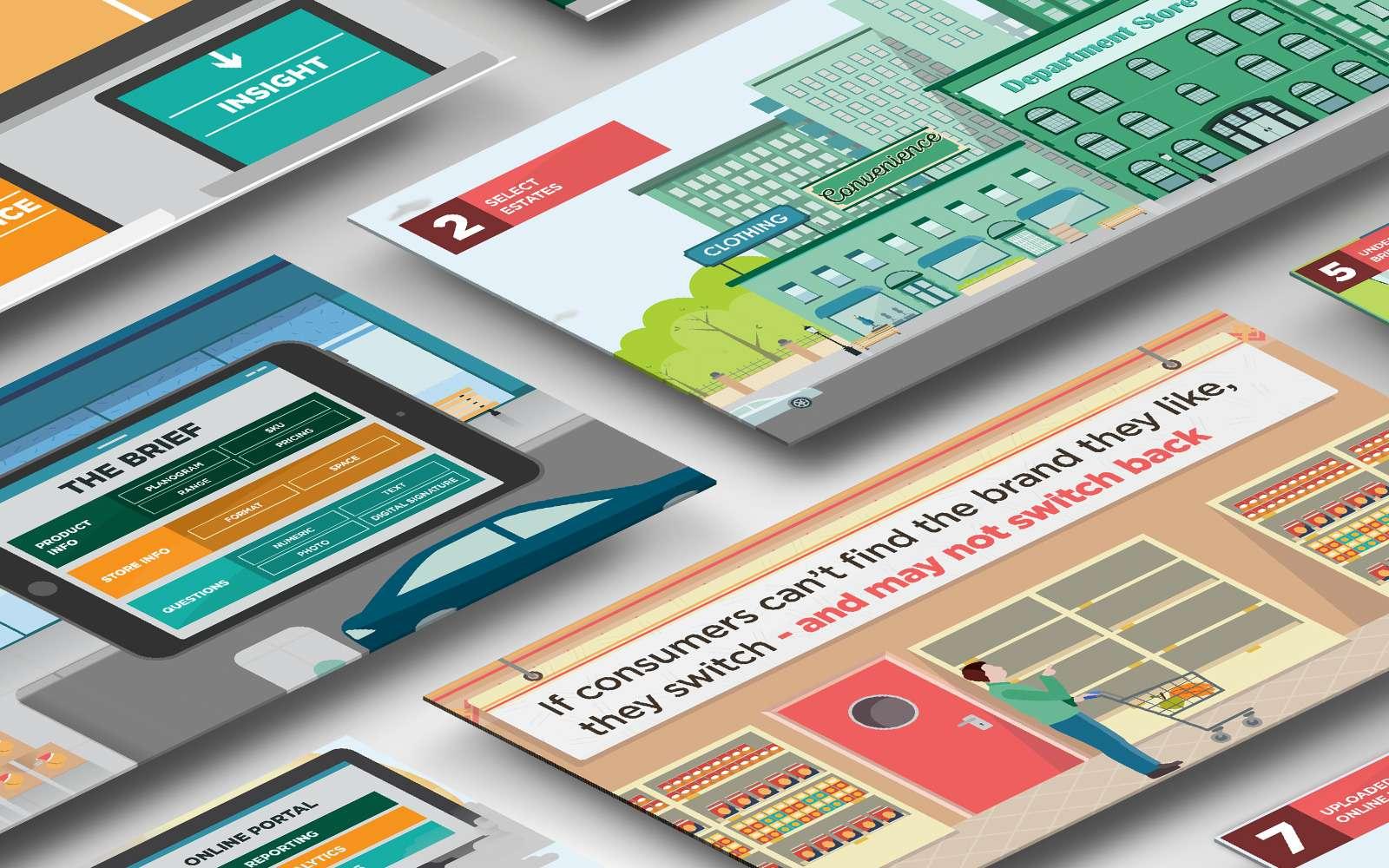 several examples of POPcomms interactive digital presentations