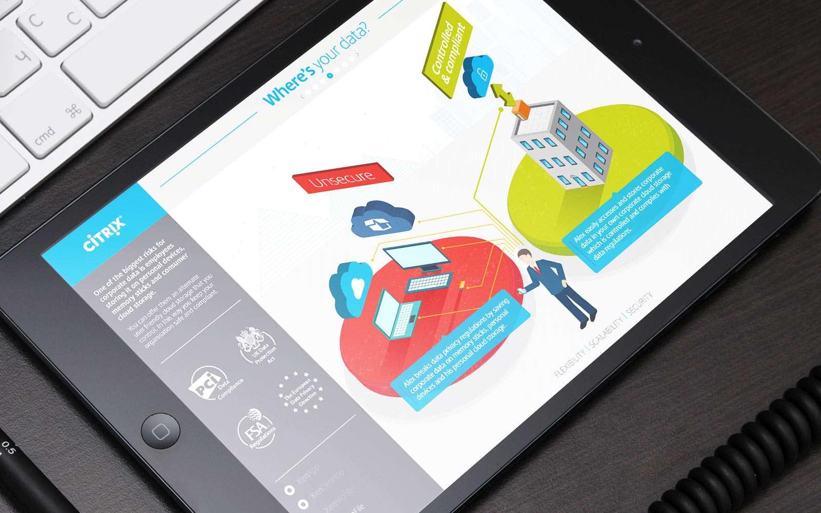 Black iPad displaying Citrix interactive touchscreen sales enablement tool on desk amongst keypad
