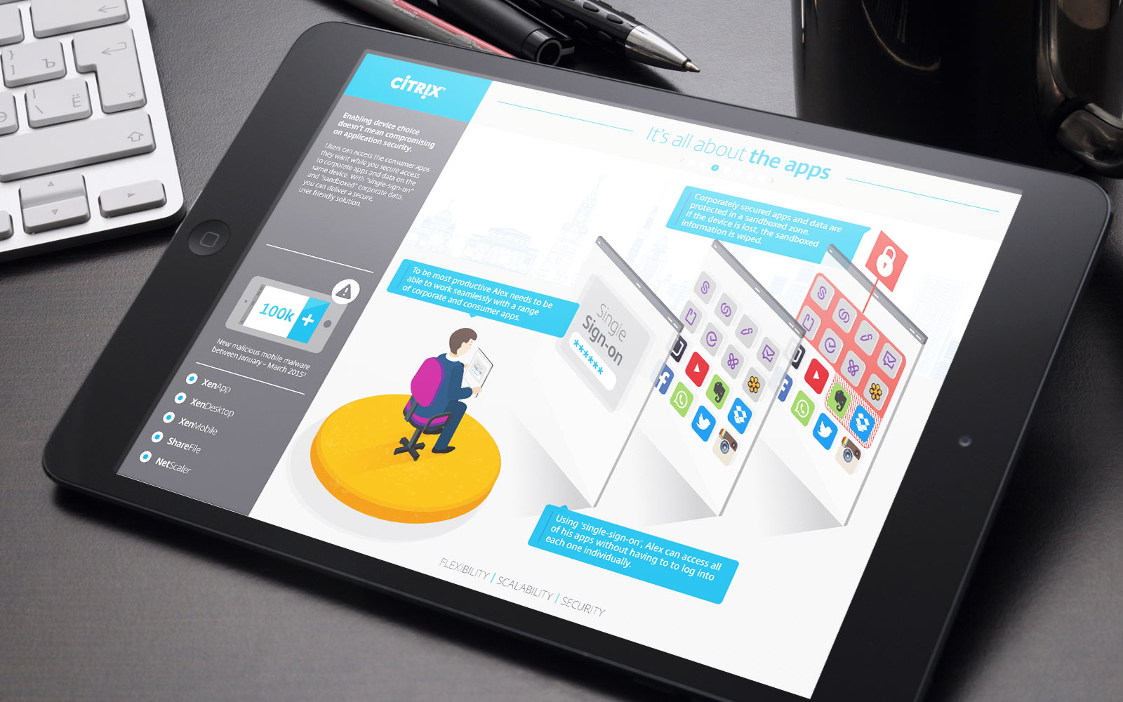 Black iPad displaying Citrix interactive touchscreen sales enablement tool showing illustration of person using Citrix app
