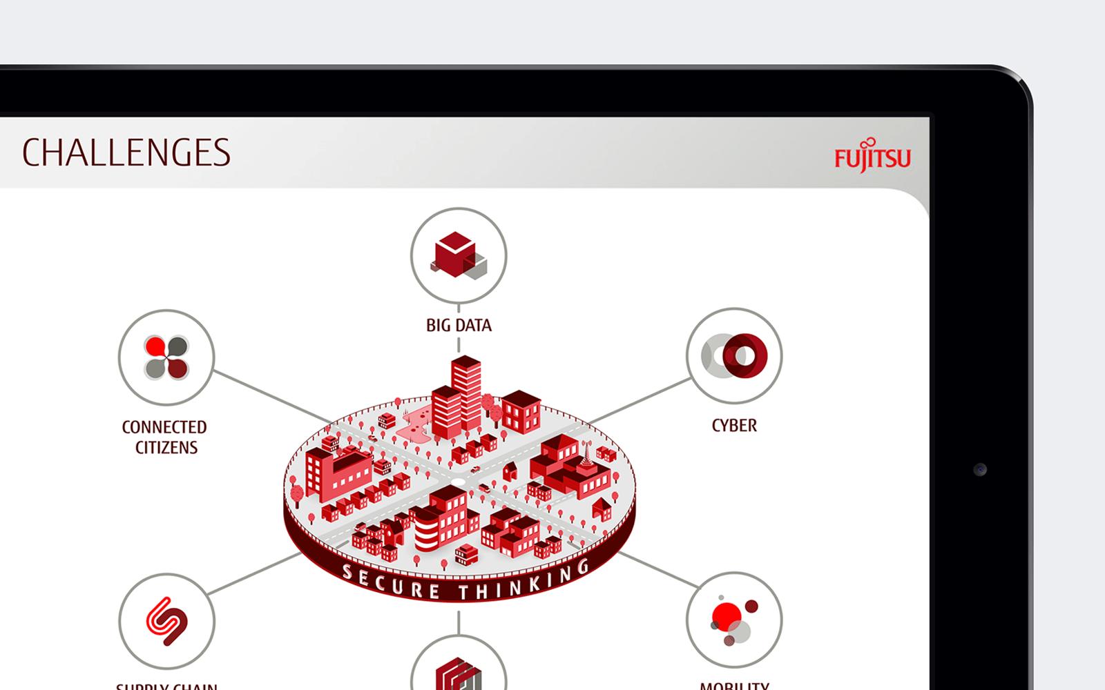 black iPad displaying interactive red map from Fujitsu digital presentation
