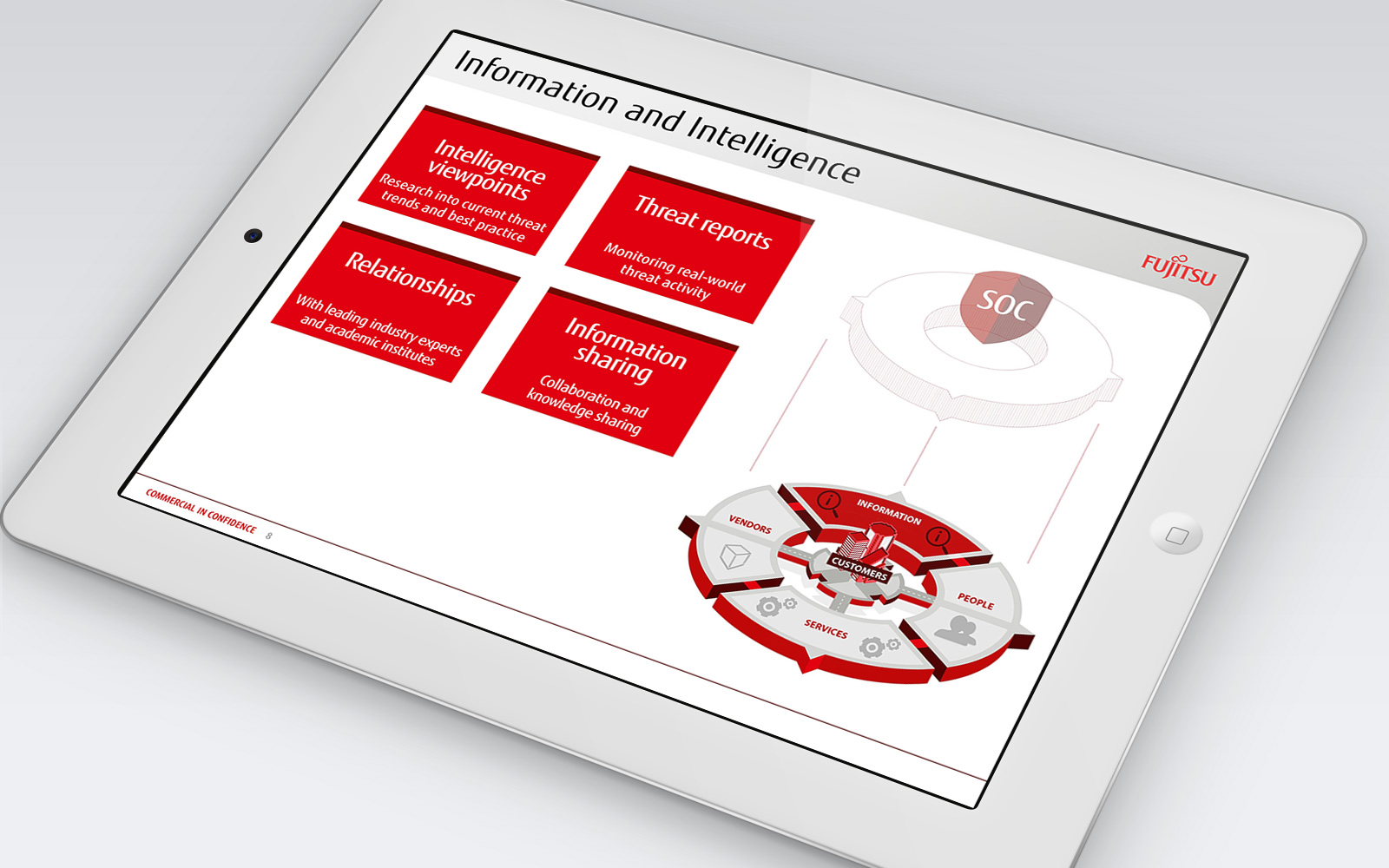 White iPad displaying Fujitsu digital touchscreen sales enablement tool