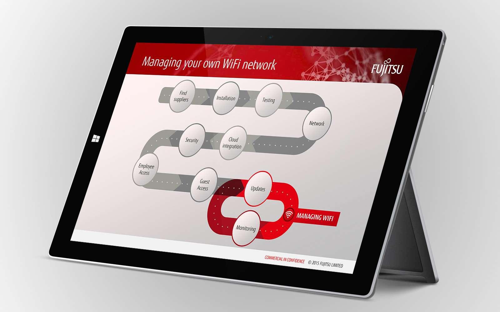 Black iPad displaying Fujitsu interactive touchscreen sales enablement tool