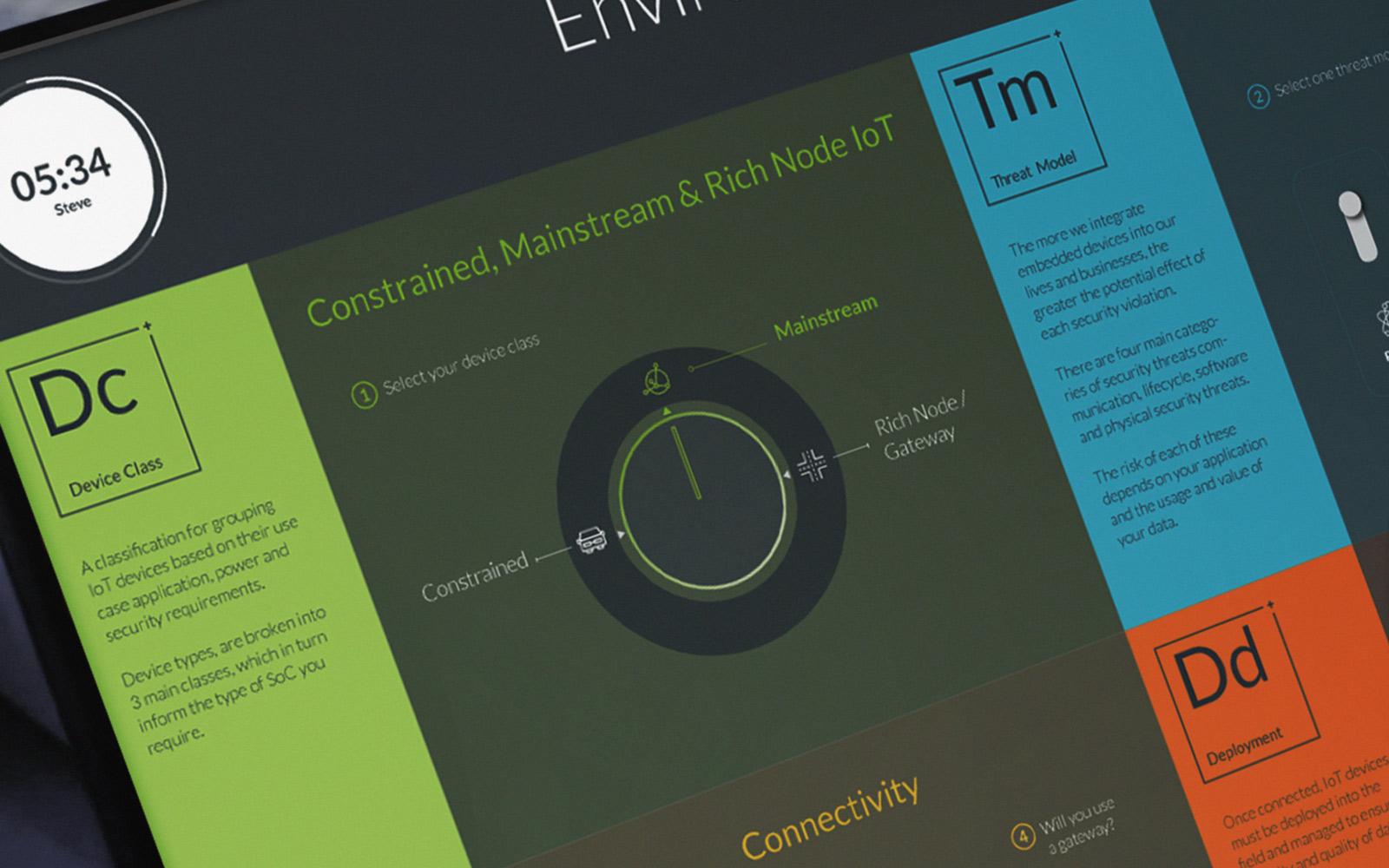 close up image of digital interactive presentation